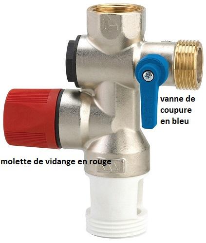 chauffe-eau groupe de sécurité